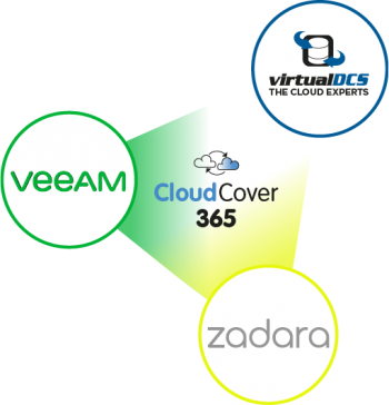 CloudCover 365 backup: Veeam, Zadara and virtualDCS