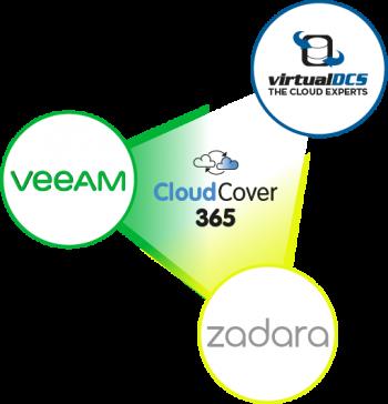 CloudCover 365 backup: Veeam, Zadara and virtualDCS
